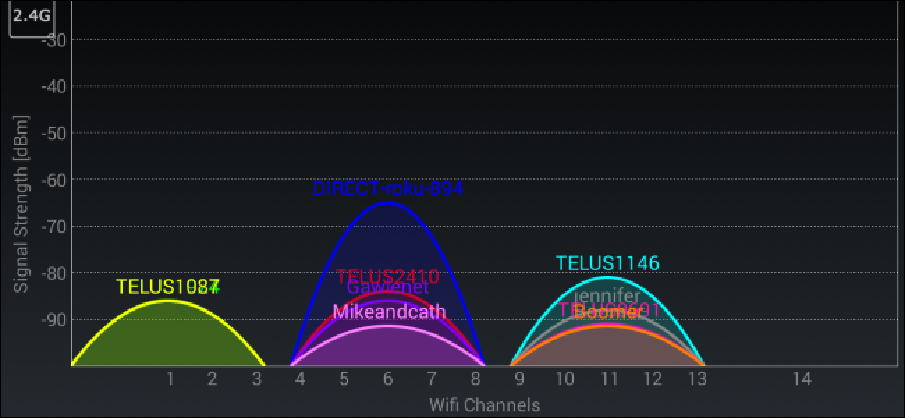 choose best wifi channel with wifi analyzer on android